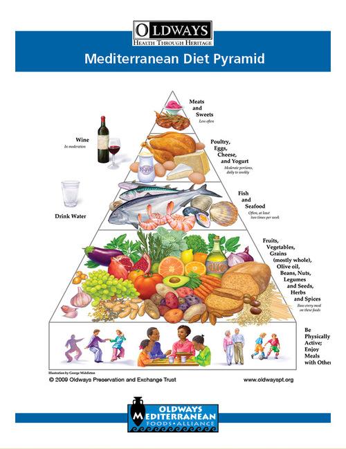Diéta a prosztatarák kockázatának csökkentése és a kezelési eredmények javítása érdekében